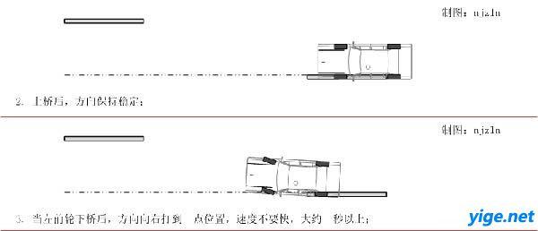 过单边桥技巧图解|驾驶技术