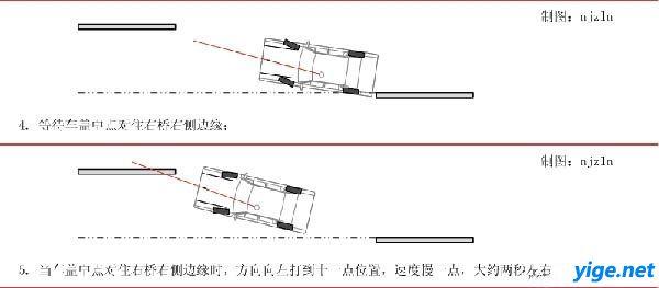 驾照网【jiazhao.COM】   单边桥宽20厘米,和普桑标准轮胎宽度差不多;桥高小于车辆最小离地间隙,通常小型车辆桥高8厘米,其他车辆桥高12厘米;前后两座桥之间长度是车辆前后轮距离加1米;桥面长度等于车辆轴距的一倍半。   考试时,一般是左侧两轮先通过单边桥,这时候右侧两轮子在地上,通过后,右侧两轮子上单边桥,左侧两轮在地上。顺序反过来也可以。也就是要上两次单边桥,中间有一段距离,要能准确无误地完成两次才行。   考试车辆通过的时候,小型车辆使用一挡或一挡以上挡位,其他车用二挡或二挡以上挡位。